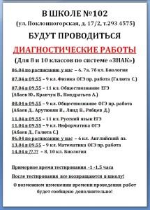 05.04.16 Апрель Диагностика
